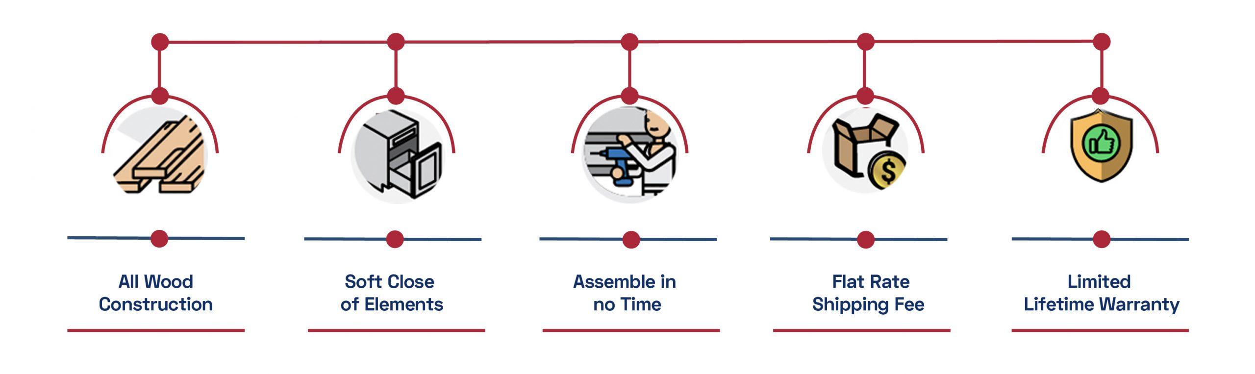 assemble-elements
